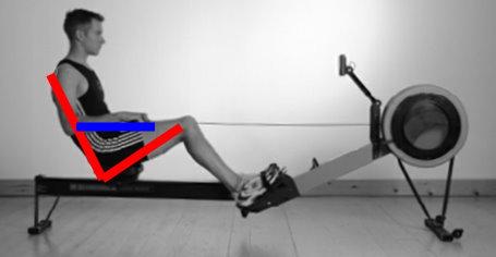 回槳初期,身體未前傾與手臂未伸直,下肢太早彎曲,致使重心轉換不易