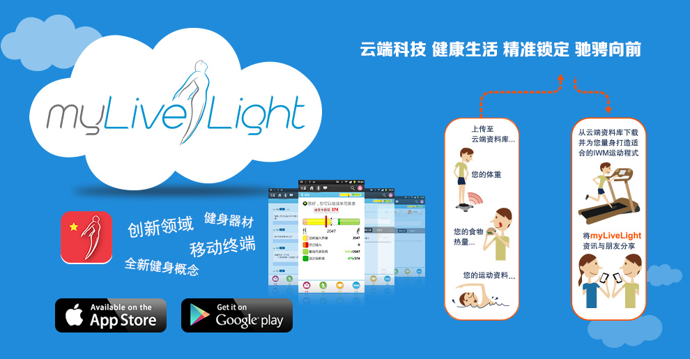Mylivelight 雲端科技