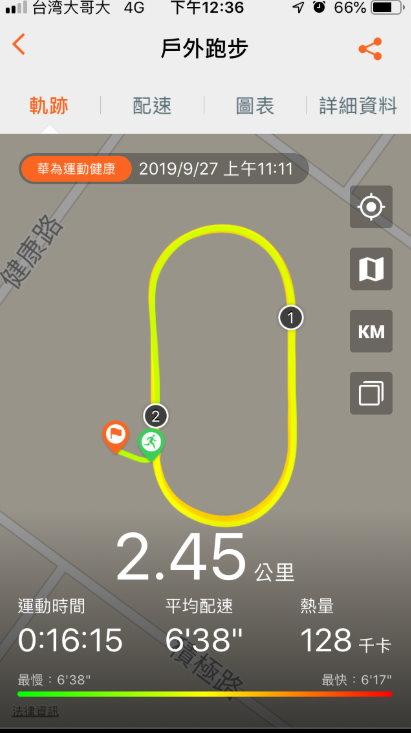 使用穿載裝置在跑步科學訓練 (III)